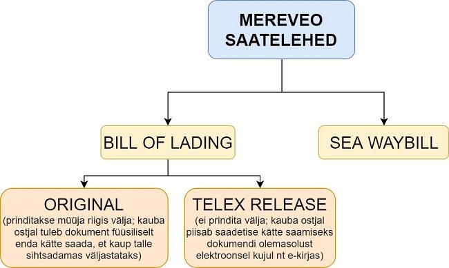 Telex Release